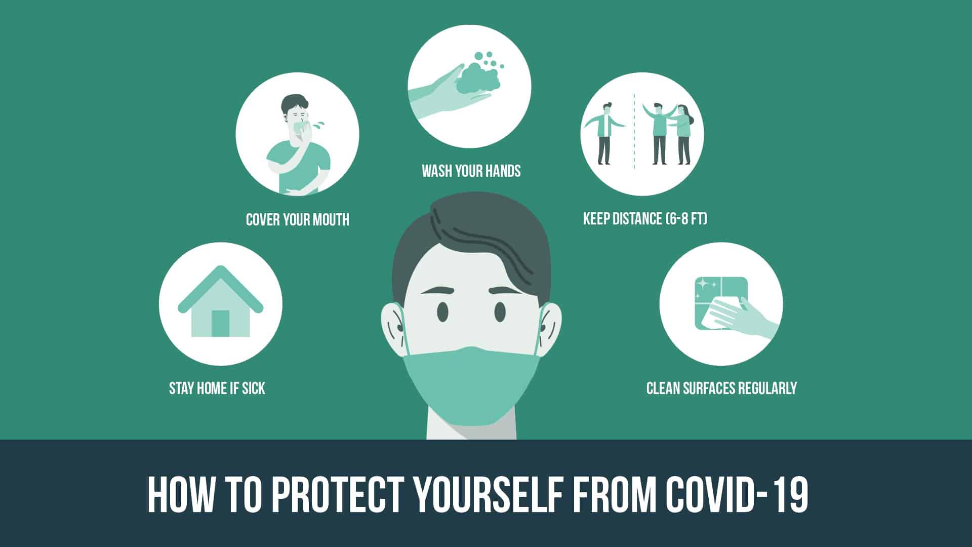 Coronavirus Digital Signage Template