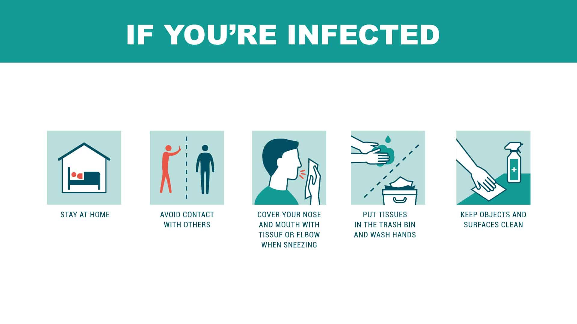 Coronavirus Prevention Signage Template